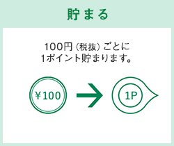 貯まる:100円(税抜)ごとに1ポイント貯まります。
